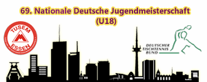 69. Nationale Deutsche Jugendmeisterschaften (U18)